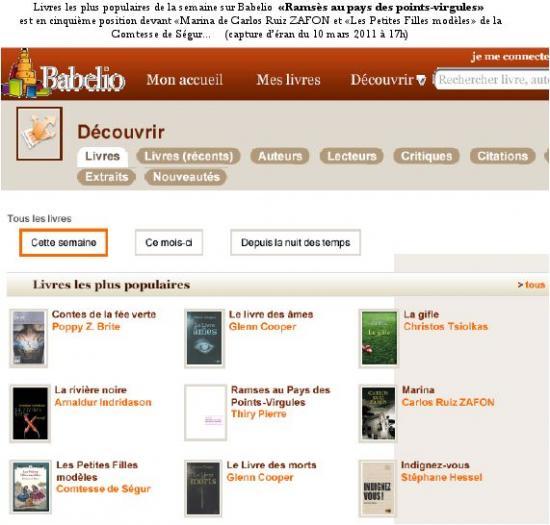 Livres les plus populaires sur Babelio